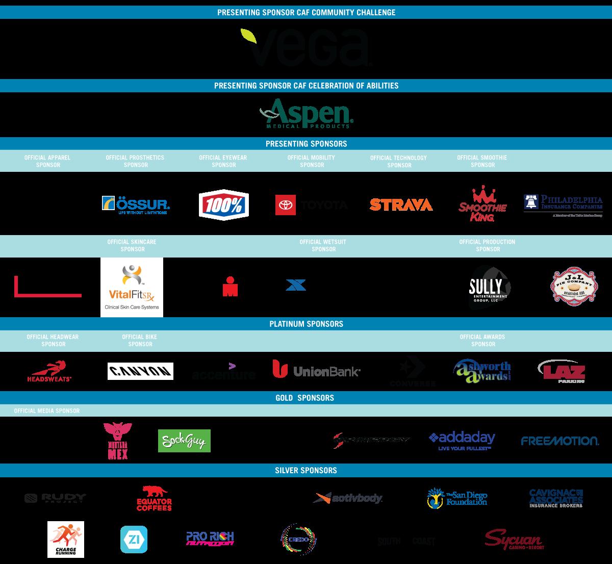 2020 CCC Sponsor Matrix